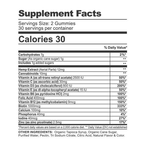 cbdfx womens multivitamins gummies supplement facts