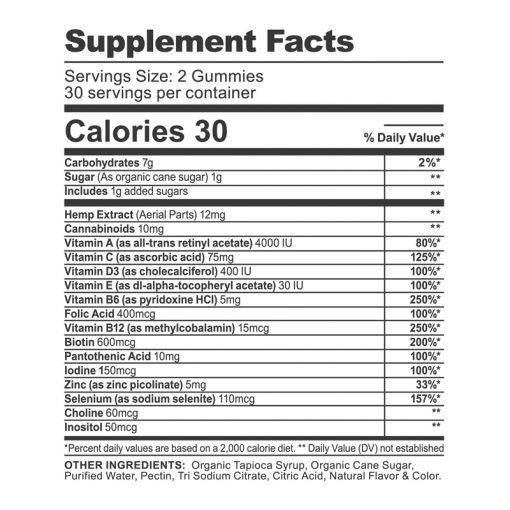 cbdfx mens multivitamins gummies supplement facts