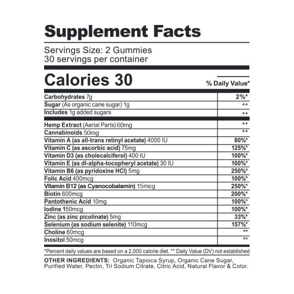 CBDFX Gummies Mens Multivitamins 1500MG Supplement Facts