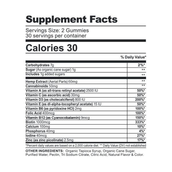 CBDFX Gummies Womens Multivitamins 1500MG Supplement Facts