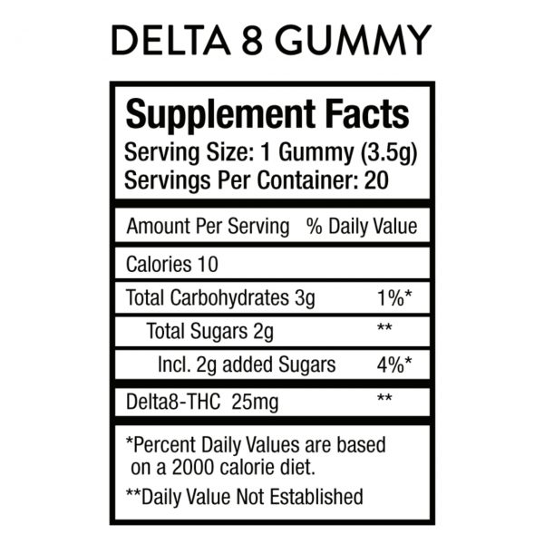 Delta 8 Gummy Supplement Facts